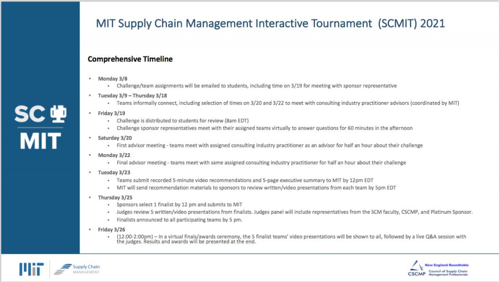 Click for expanded PDF timeline